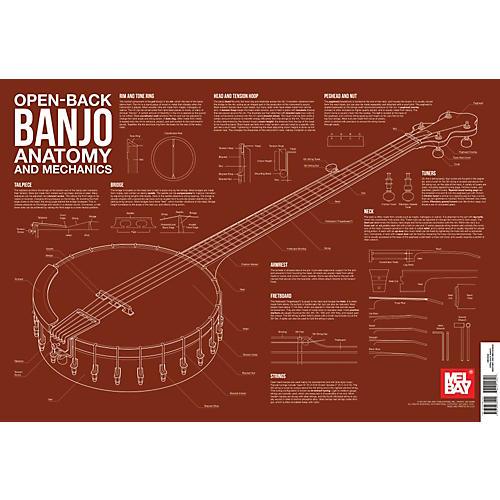 Mel Bay Open-Back Banjo Anatomy and Mechanics thumbnail