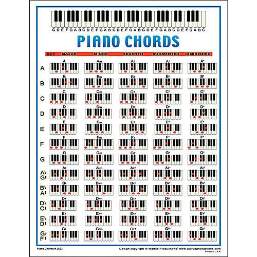 Walrus Productions Piano Chord Mini Chart-thumbnail