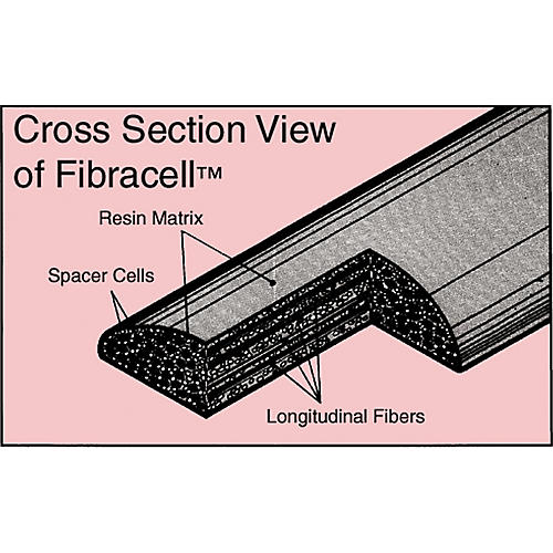 Fibracell Premier Synthetic Soprano Saxophone Reed thumbnail