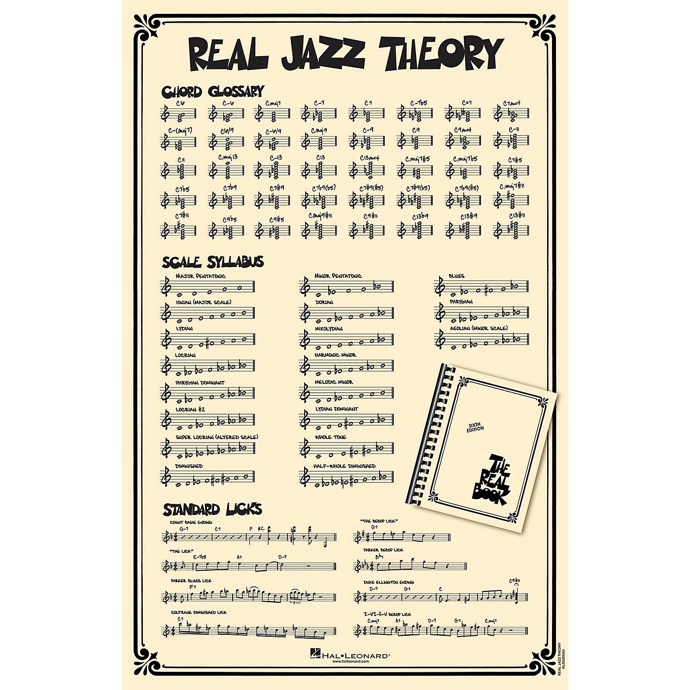 Hal Leonard Real Jazz Theory Wall Poster featuring Real Book Notation - 22 inch x 34 inch thumbnail
