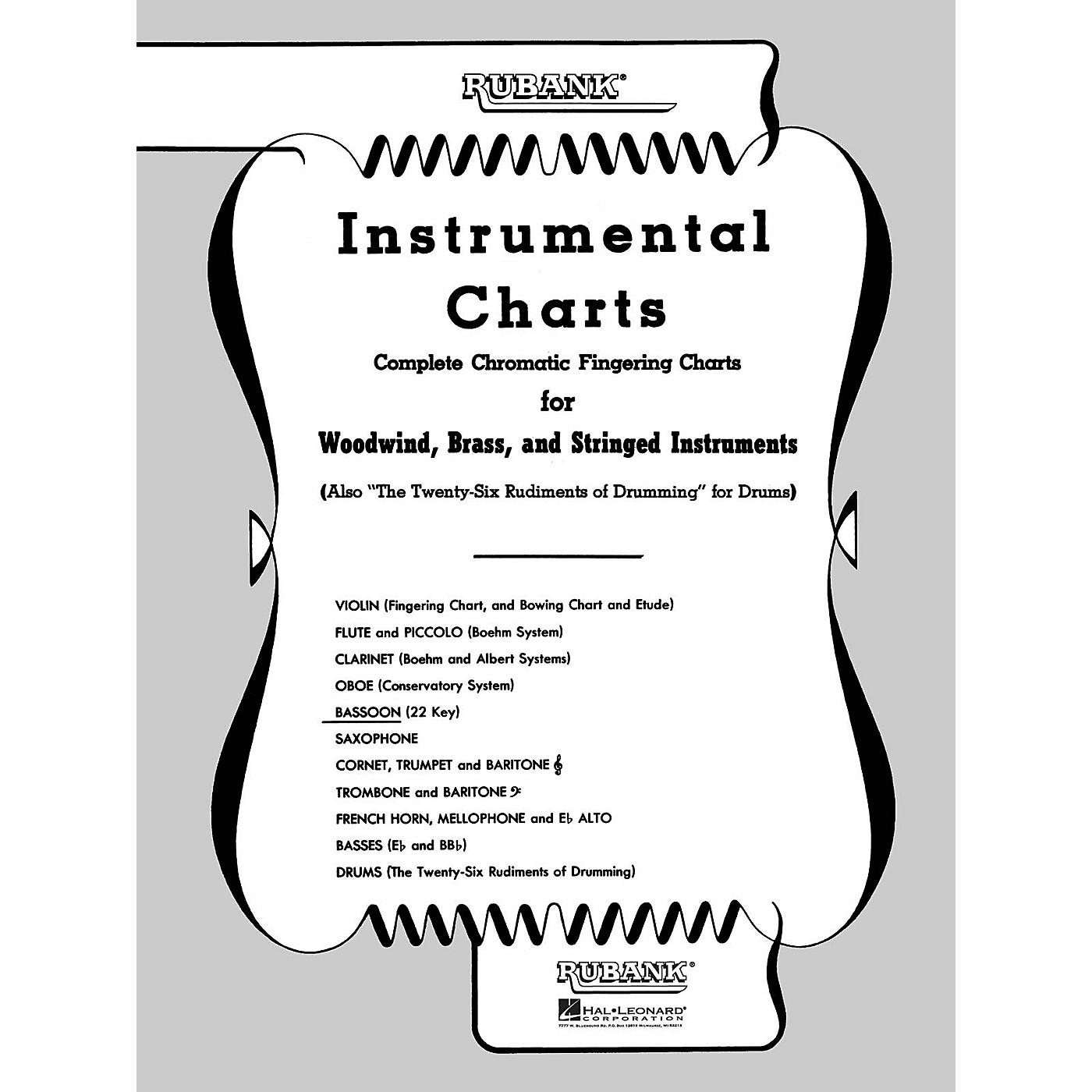 Rubank Publications Rubank Fingering Charts - Bassoon (22 Key) Method Series thumbnail