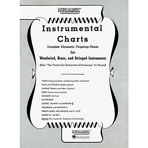 Hal Leonard Rubank Instrumental Drum Chart thumbnail