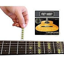 Fret Daddy The A Melodic Minor Scale for Classical Guitar