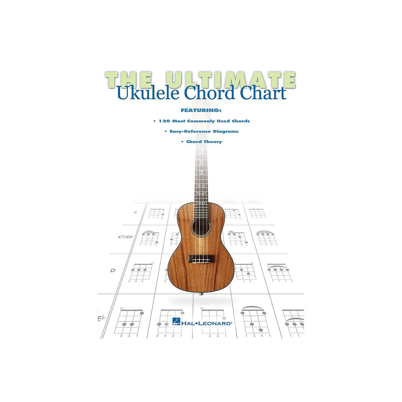 Hal Leonard The Ultimate Ukulele Chord Chart thumbnail