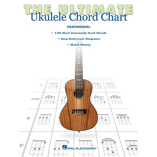 The Ultimate Ukulele Chord Chart Wwbw