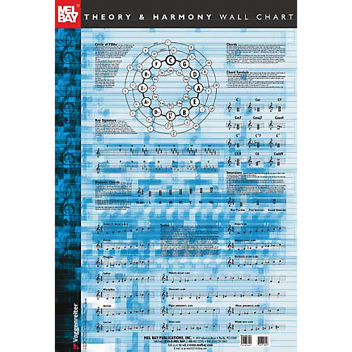 Mel Bay Theory and Harmony Wall Chart thumbnail