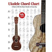 Alfred Ukulele Chord Chart