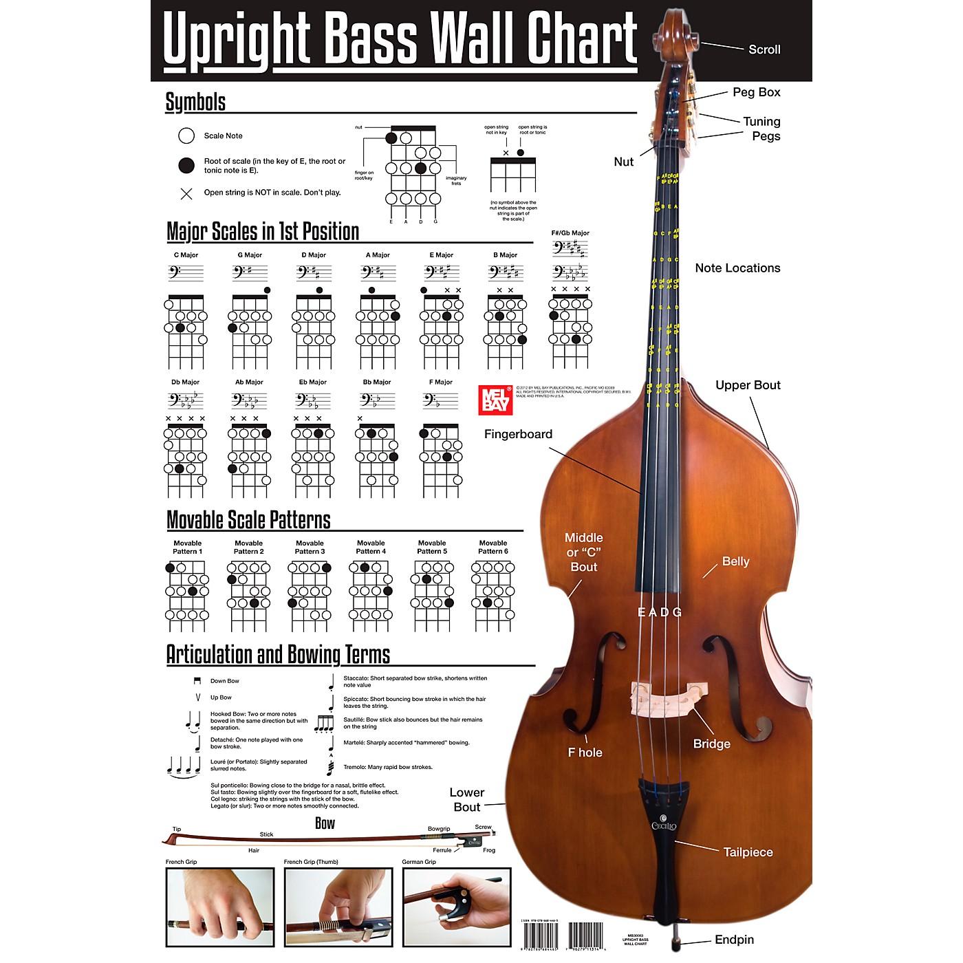 Mel Bay Upright Bass Wall Chart thumbnail
